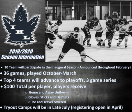camps info